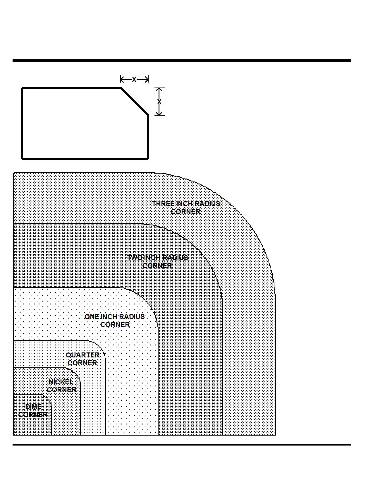 radius corner with labels